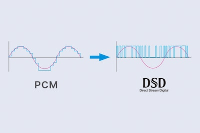 PCM DSD-Diagramm